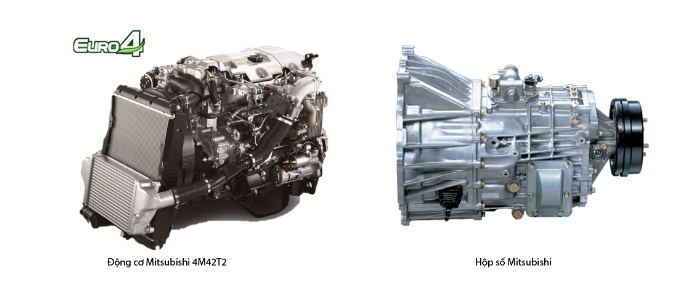Động cơ xe tải fuso canter 6.5